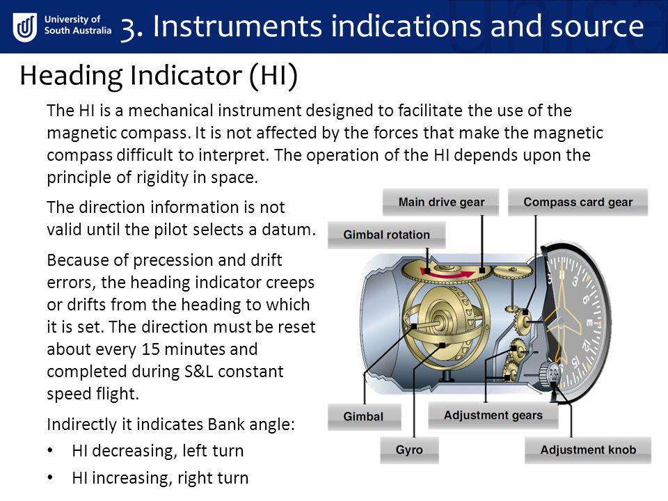Heading Indicator (HI) 3.