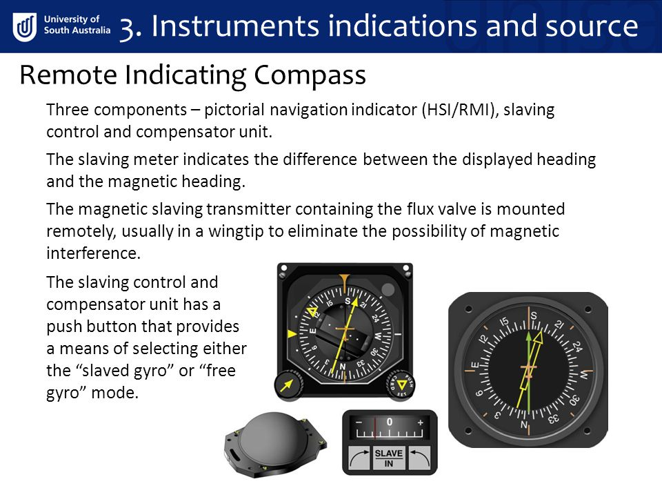 Three components – pictorial navigation indicator (HSI/RMI), slaving control and compensator unit. The slaving meter indicates the difference between