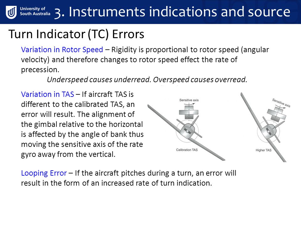 Variation in TAS – If aircraft TAS is different to the calibrated TAS, an error will result. The alignment of the gimbal relative to the horizontal is