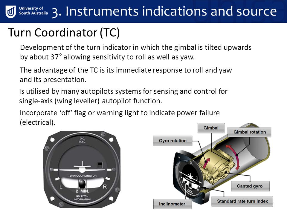 Turn Coordinator (TC) Is utilised by many autopilots systems for sensing and control for single-axis (wing leveller) autopilot function. Development o