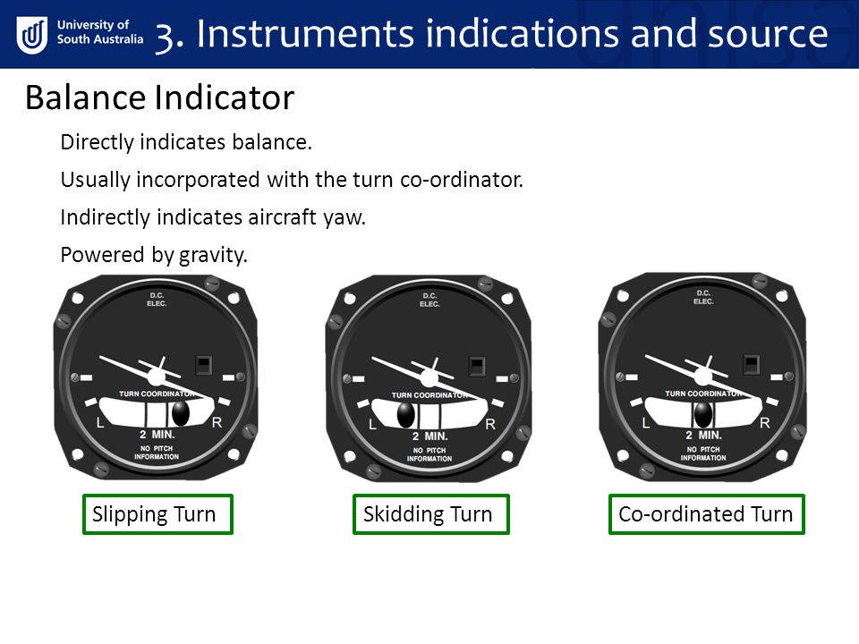 3.Instrument Indications Balance Indicator Powered by gravity.