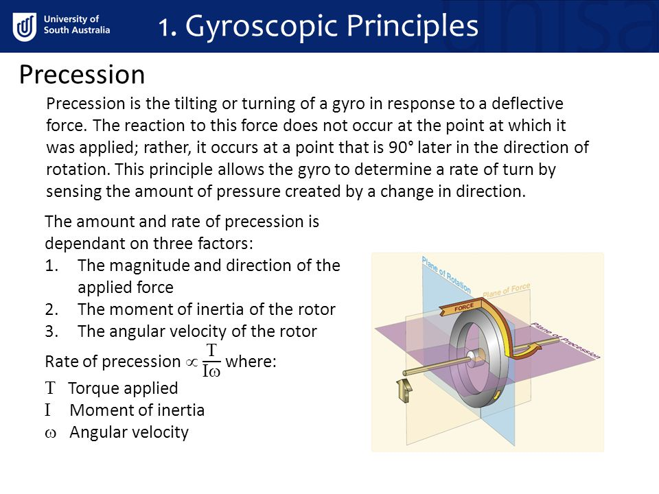 Precession Precession is the tilting or turning of a gyro in response to a deflective force. The reaction to this force does not occur at the point at