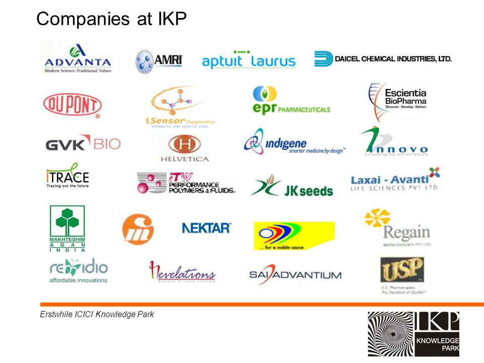 Companies at IKP Erstwhile ICICI Knowledge Park