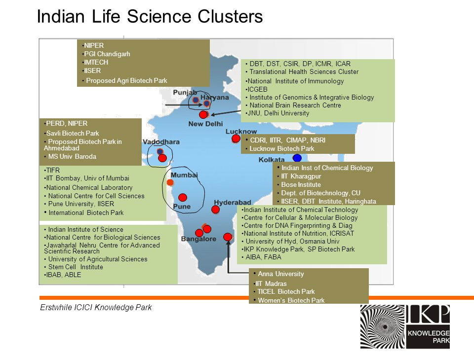 Indian Life Science Clusters Erstwhile ICICI Knowledge Park PERD, NIPER Savli Biotech Park Proposed Biotech Park in Ahmedabad MS Univ Baroda Anna Univ