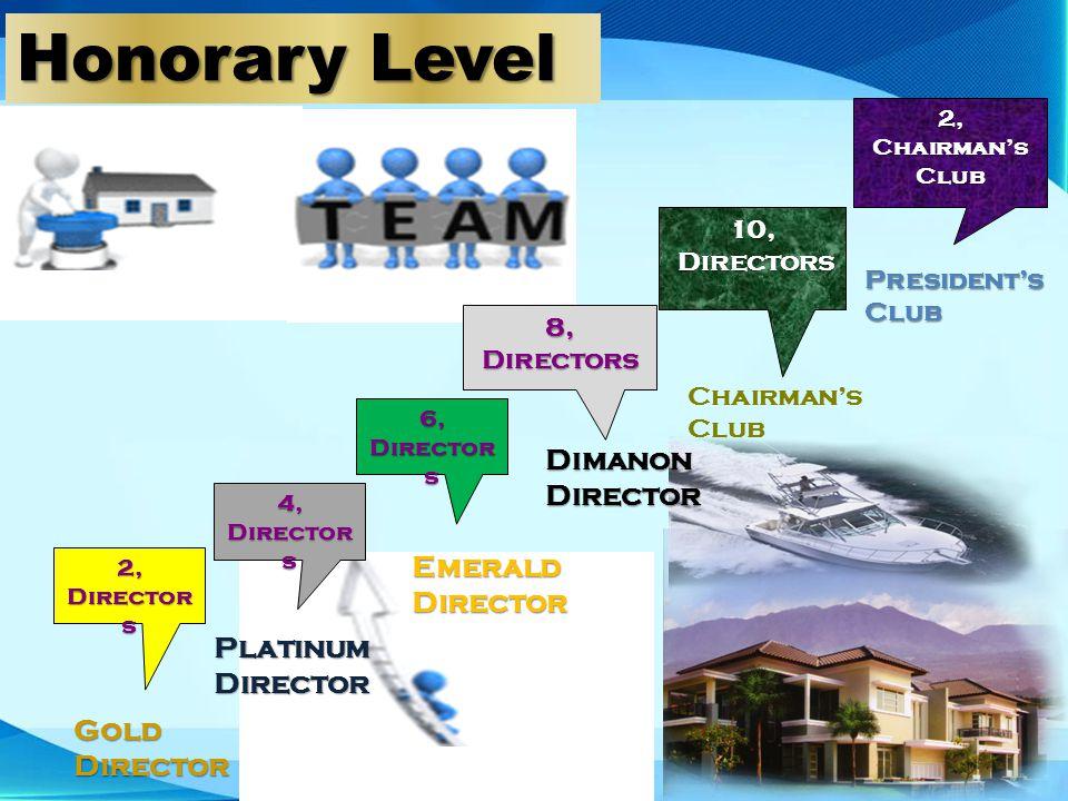 2, Director s 4, Director s 6, Director s 10, Directors Directors GoldDirector PlatinumDirector EmeraldDirector Chairmans Club Presidents Club Dimanon