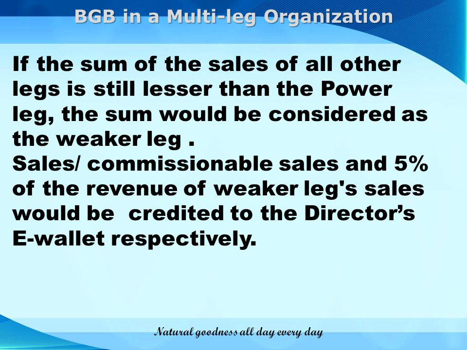 BGB in a Multi-leg Organization If the sum of the sales of all other legs is still lesser than the Power leg, the sum would be considered as the weake