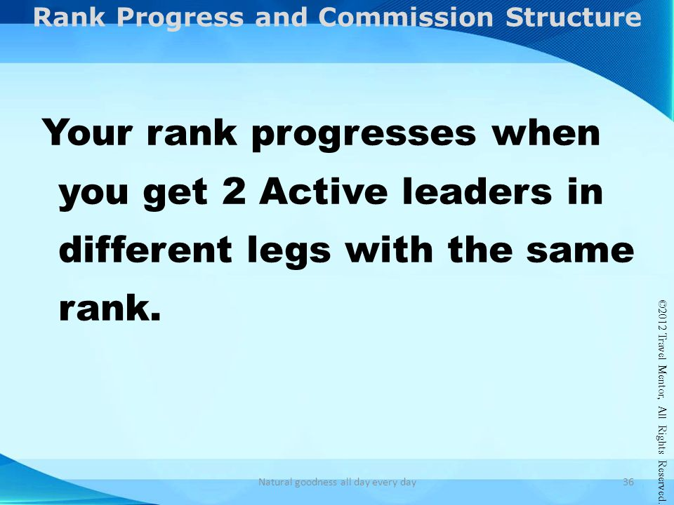 Rank Progress and Commission Structure Your rank progresses when you get 2 Active leaders in different legs with the same rank. Natural goodness all d
