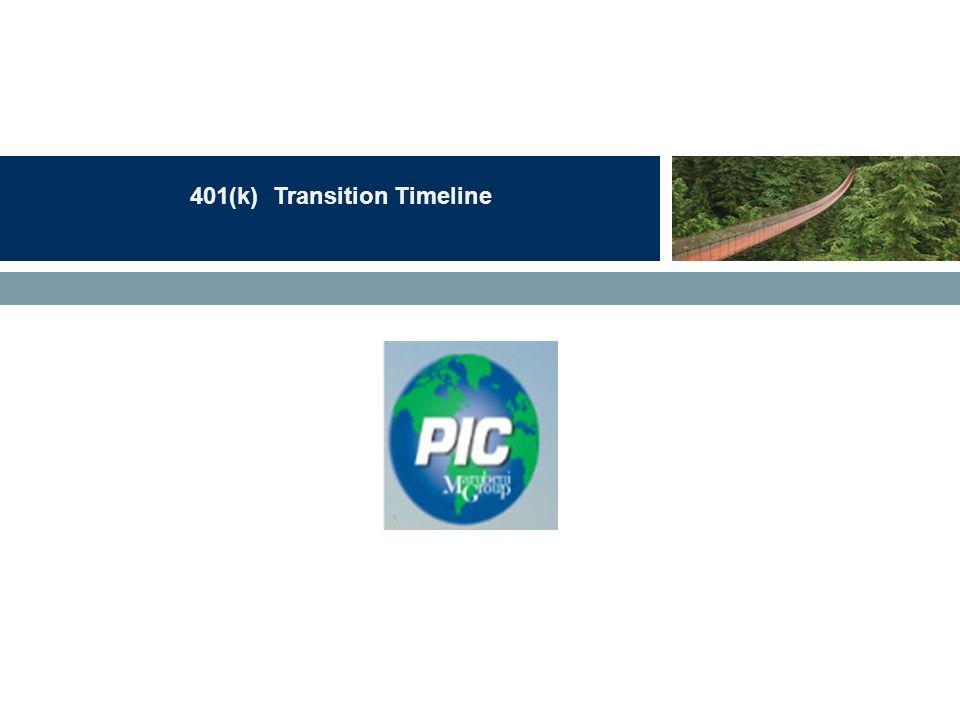 401(k) Transition Timeline