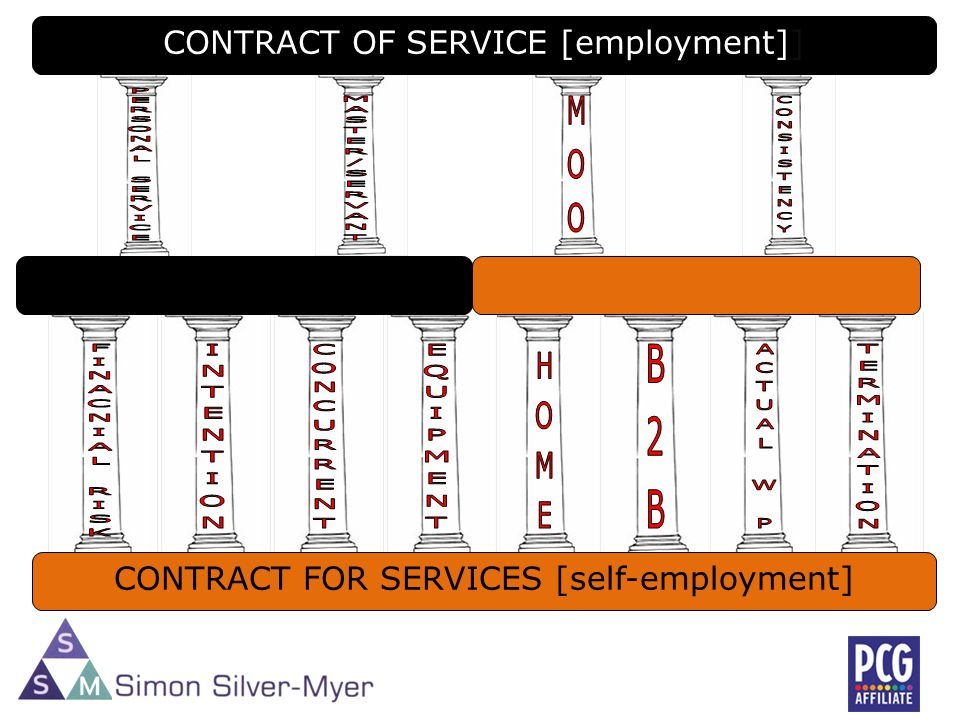 CONTRACT FOR SERVICES [self-employment] CONTRACT OF SERVICE [employment]]
