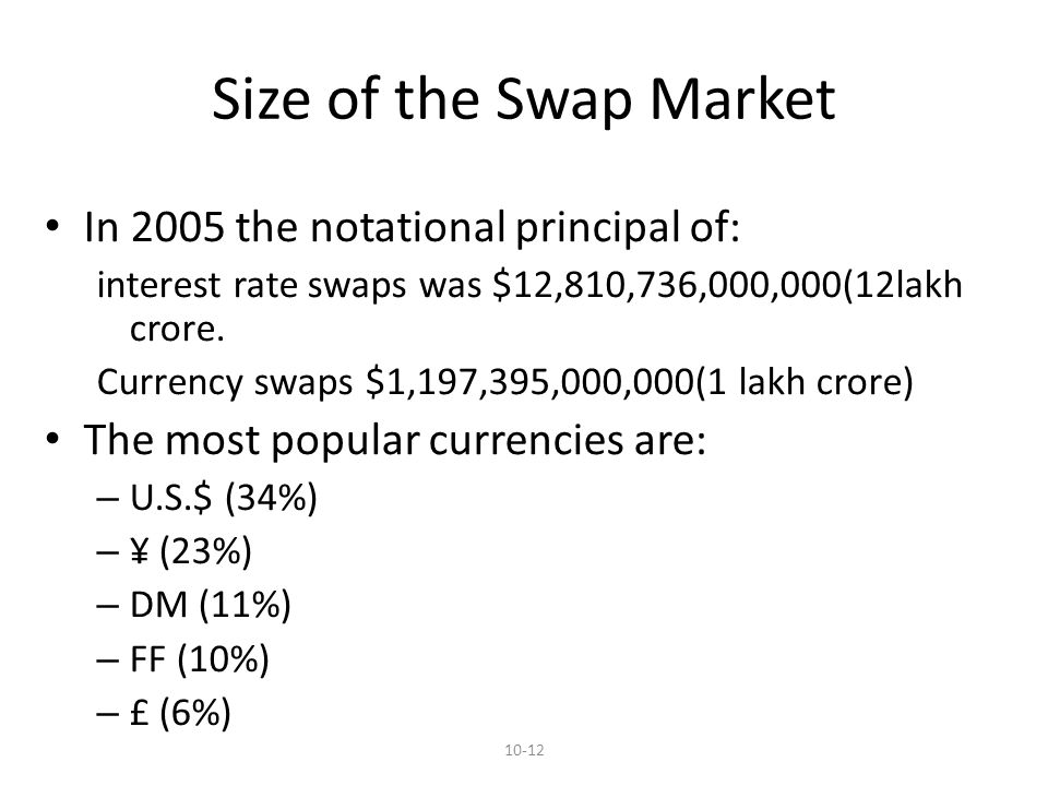 10-12 Size of the Swap Market In 2005 the notational principal of: interest rate swaps was $12,810,736,000,000(12lakh crore.