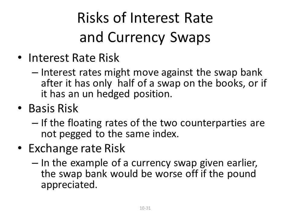 10-31 Risks of Interest Rate and Currency Swaps Interest Rate Risk – Interest rates might move against the swap bank after it has only half of a swap on the books, or if it has an un hedged position.