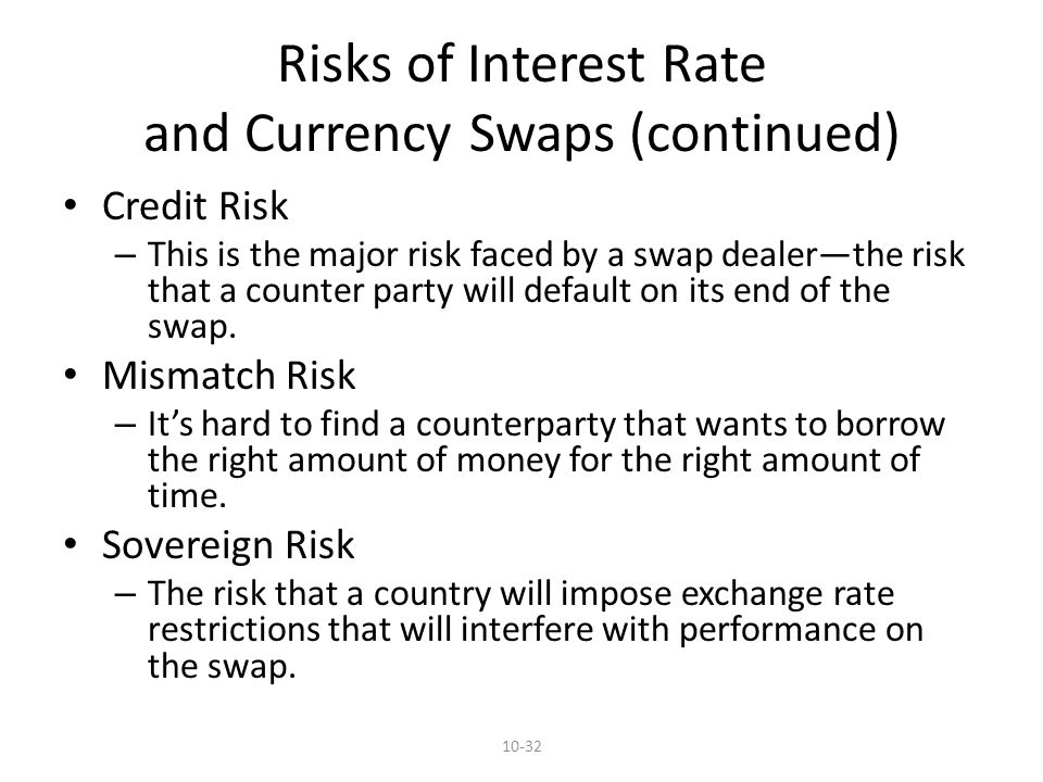 10-32 Risks of Interest Rate and Currency Swaps (continued) Credit Risk – This is the major risk faced by a swap dealerthe risk that a counter party will default on its end of the swap.
