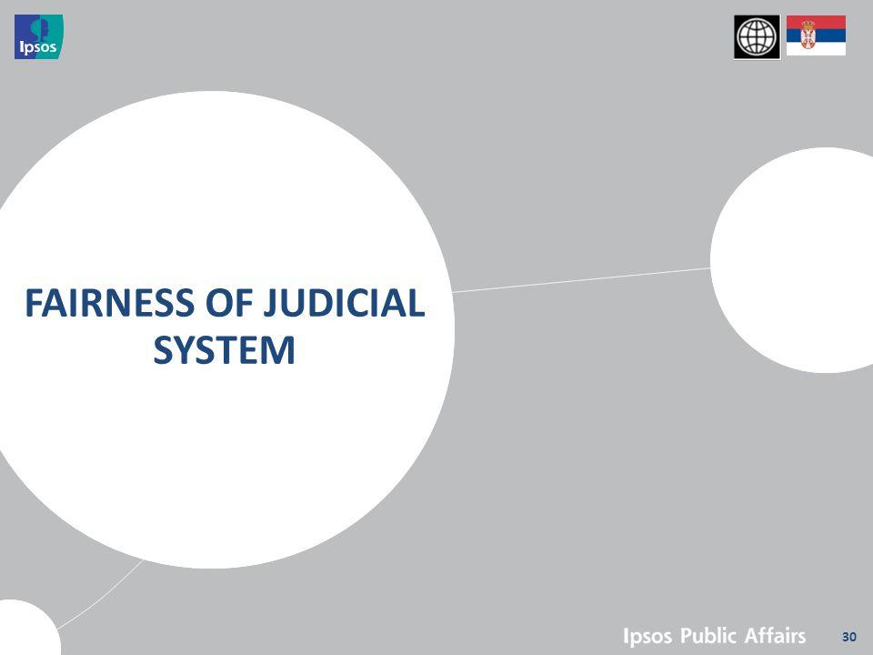 30 FAIRNESS OF JUDICIAL SYSTEM