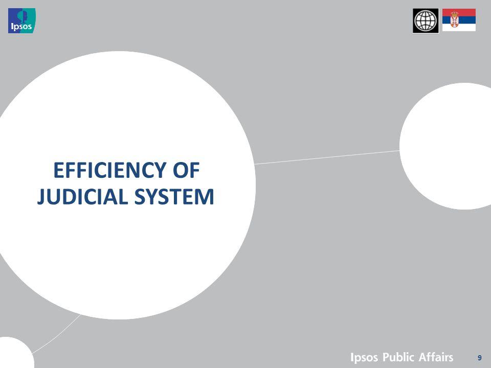 9 EFFICIENCY OF JUDICIAL SYSTEM