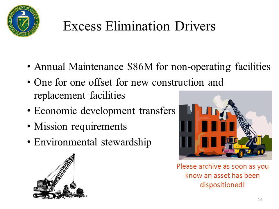 14 Excess Elimination Drivers Annual Maintenance $86M for non-operating facilities One for one offset for new construction and replacement facilities Economic development transfers Mission requirements Environmental stewardship Please archive as soon as you know an asset has been dispositioned!