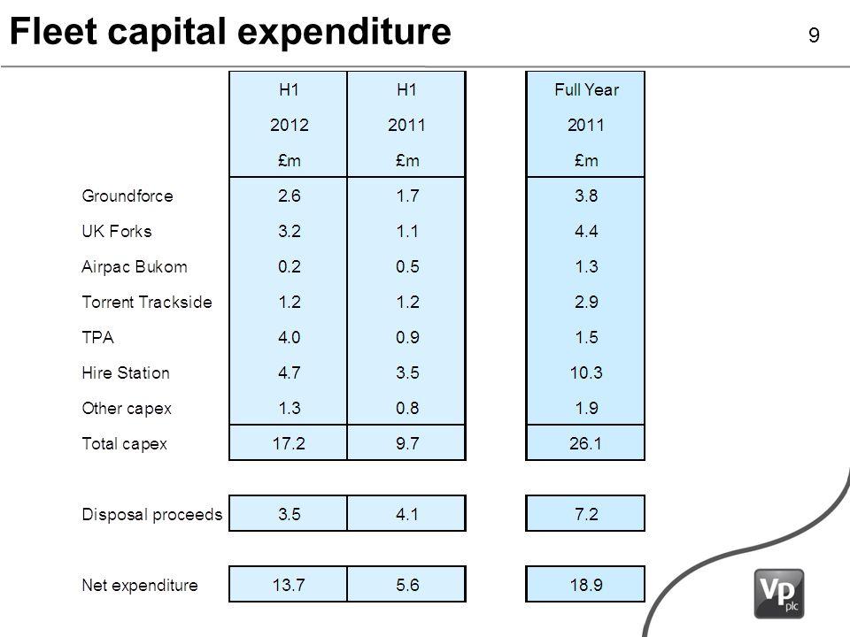 Fleet capital expenditure 9