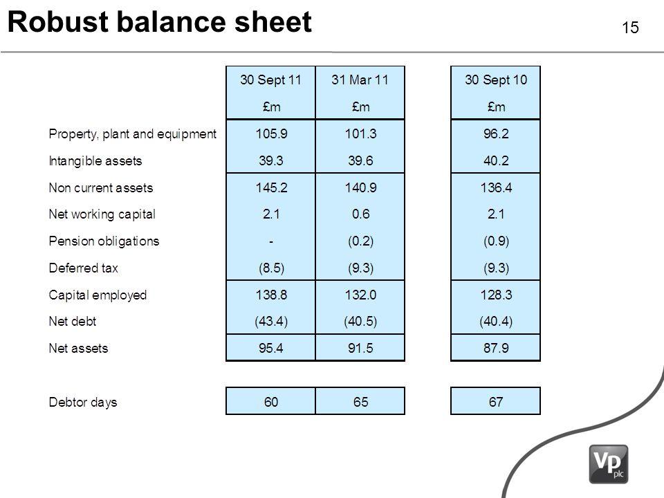 Robust balance sheet 15