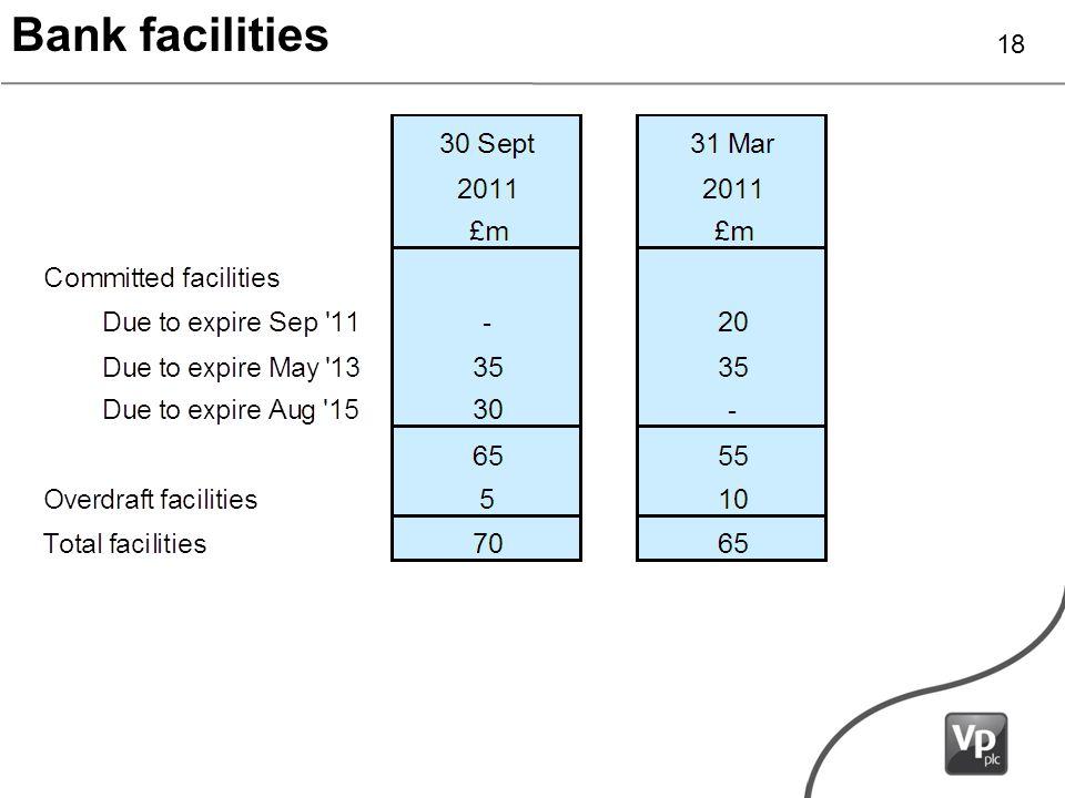 Bank facilities 18