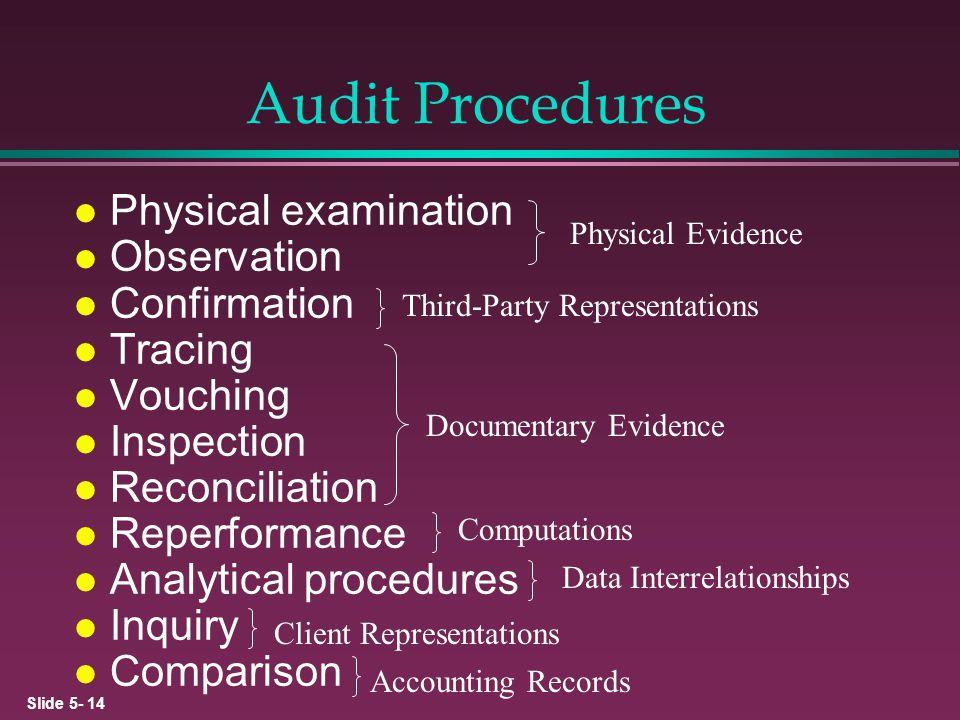 Slide 5- 14 Audit Procedures l Physical examination l Observation l Confirmation l Tracing l Vouching l Inspection l Reconciliation l Reperformance l