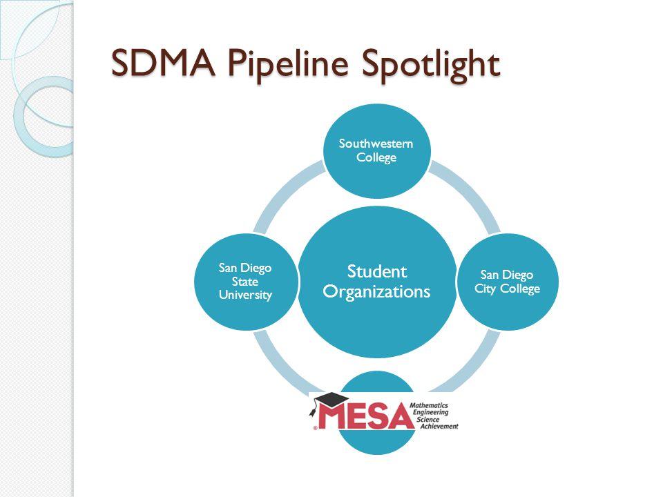 SDMA Pipeline Spotlight Student Organizations Southwestern College San Diego City College San Diego State University