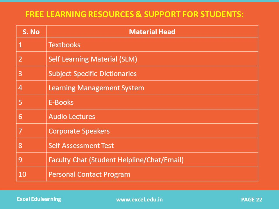 S. NoMaterial Head 1Textbooks 2Self Learning Material (SLM) 3Subject Specific Dictionaries 4Learning Management System 5E-Books 6Audio Lectures 7Corpo