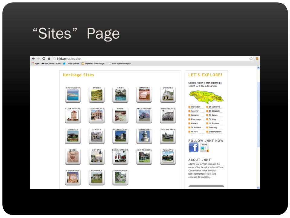 Sites Page
