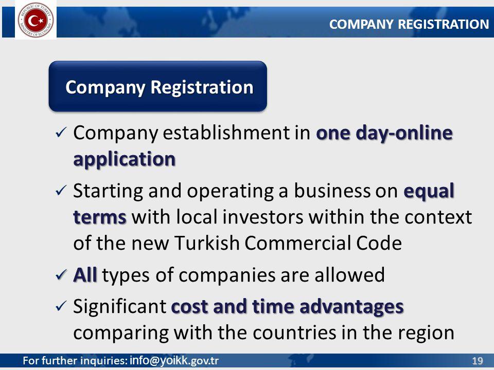 For further inquiries: info @ yoikk.gov.tr 19 one day-online application Company establishment in one day-online application equal terms Starting and