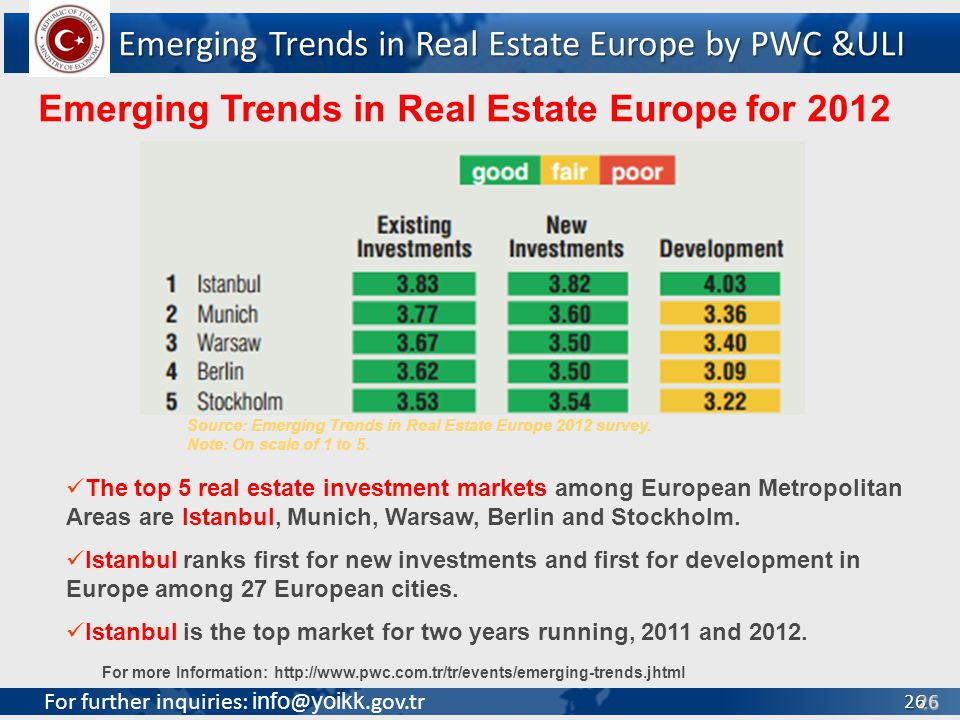 For further inquiries: info @ yoikk.gov.tr 26 26 Emerging Trends in Real Estate Europe by PWC &ULI Emerging Trends in Real Estate Europe for 2012 The