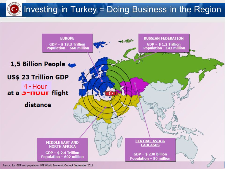 For further inquiries: info @ yoikk.gov.tr 8 For further inquiries: tesvik@ekonomi.gov.tr 8 Investing in Turkey = Doing Business in the Region 4 - Hour