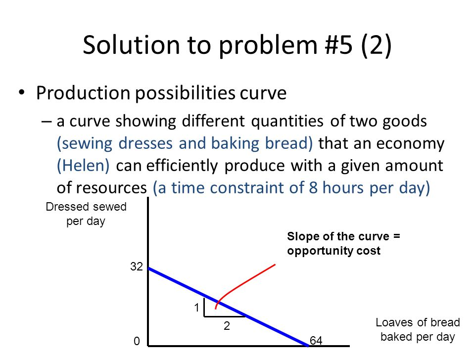 Solution to problem #5 (2) Production possibilities curve – a curve showing different quantities of two goods (sewing dresses and baking bread) that an economy (Helen) can efficiently produce with a given amount of resources (a time constraint of 8 hours per day) Loaves of bread baked per day Dressed sewed per day Slope of the curve = opportunity cost 0