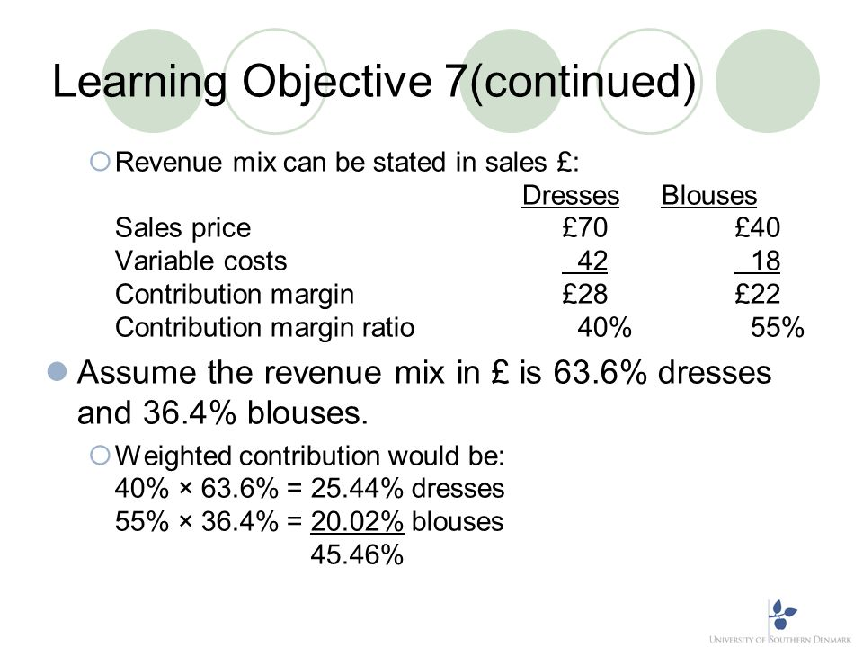 Learning Objective 7(continued) Revenue mix can be stated in sales £: Dresses Blouses Sales price£70£40 Variable costs 42 18 Contribution margin£28£22