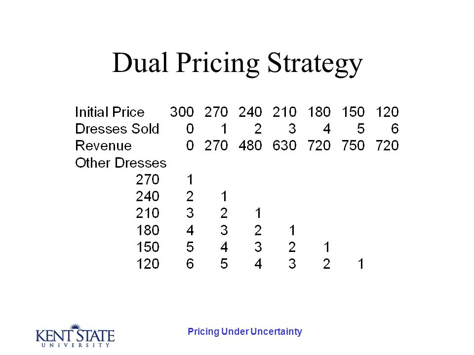 Pricing Under Uncertainty Dual Pricing Strategy