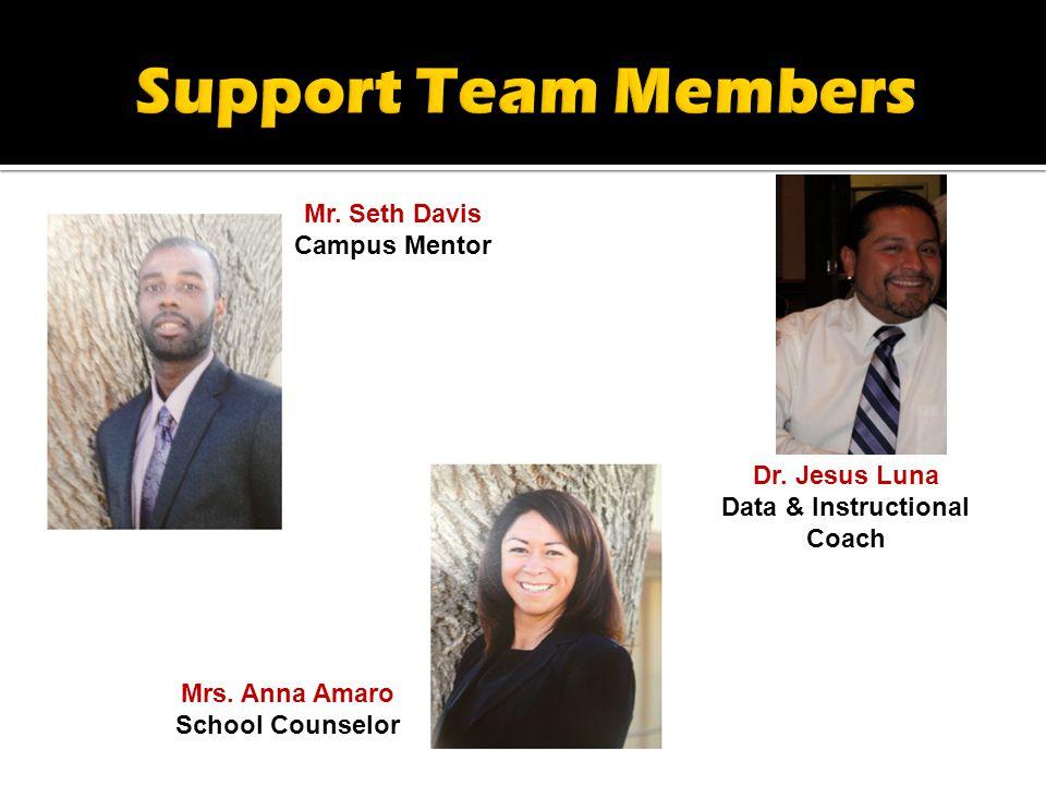 Mr. Seth Davis Campus Mentor Mrs. Anna Amaro School Counselor Dr.