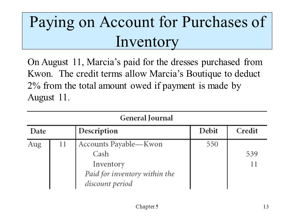 Chapter 513 Paying on Account for Purchases of Inventory On August 11, Marcias paid for the dresses purchased from Kwon.