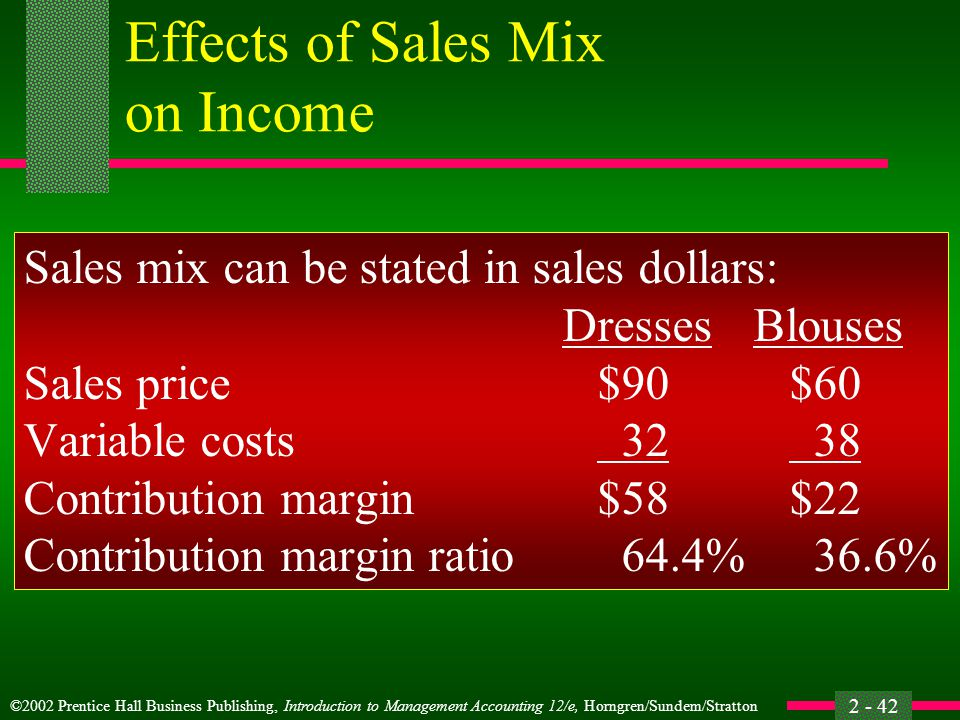©2002 Prentice Hall Business Publishing, Introduction to Management Accounting 12/e, Horngren/Sundem/Stratton 2 - 42 Effects of Sales Mix on Income Sa