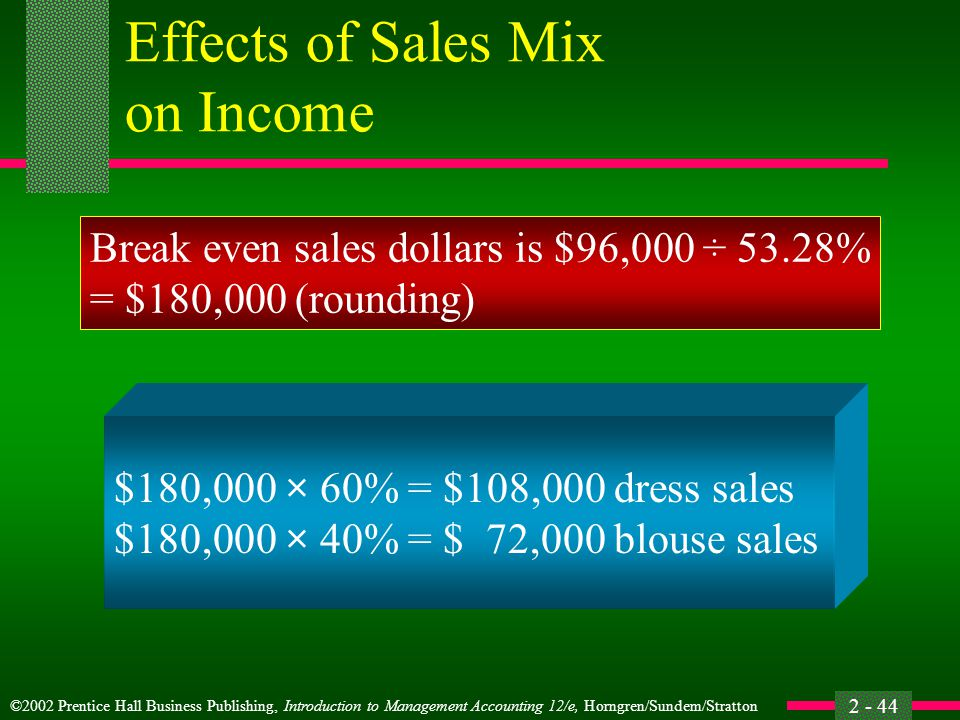 ©2002 Prentice Hall Business Publishing, Introduction to Management Accounting 12/e, Horngren/Sundem/Stratton 2 - 44 Effects of Sales Mix on Income Br