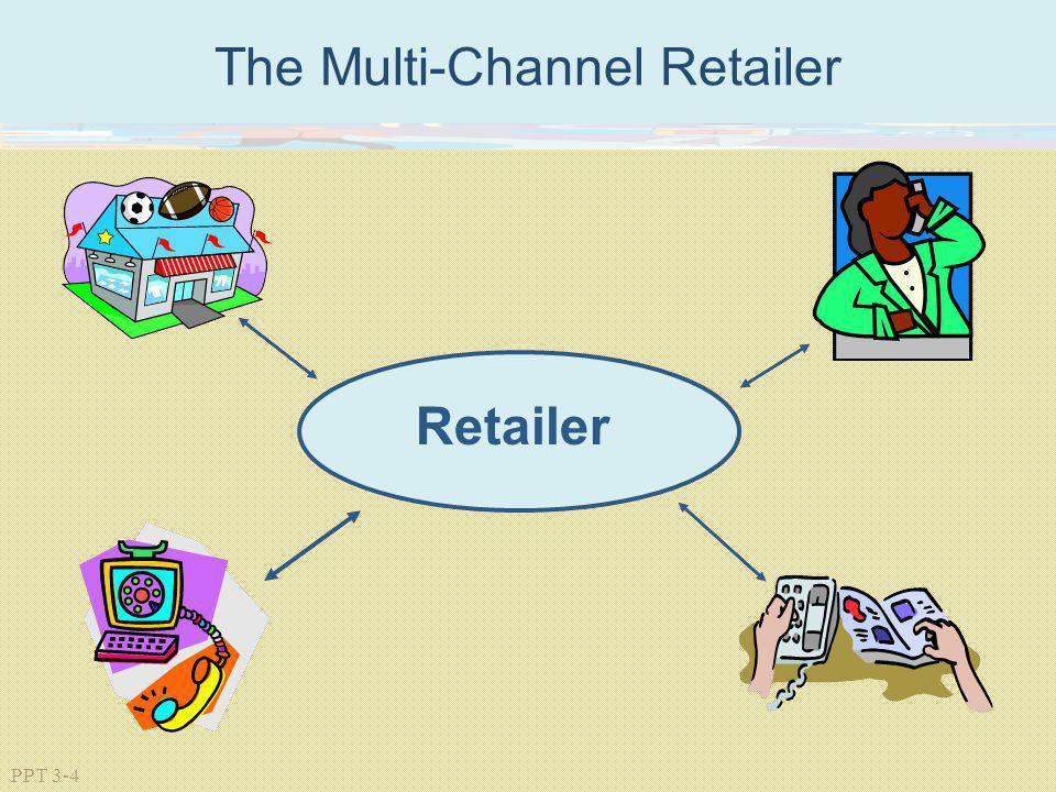 PPT 3-4 The Multi-Channel Retailer Retailer
