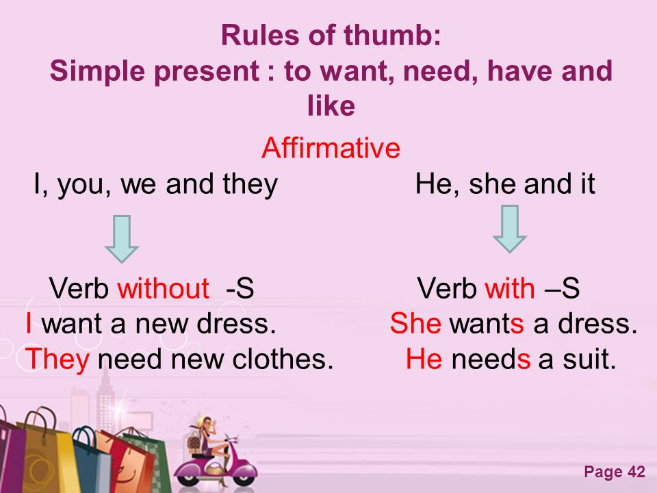 Free Powerpoint Templates Page 42 Rules of thumb: Simple present : to want, need, have and like Affirmative I, you, we and they He, she and it Verb wi