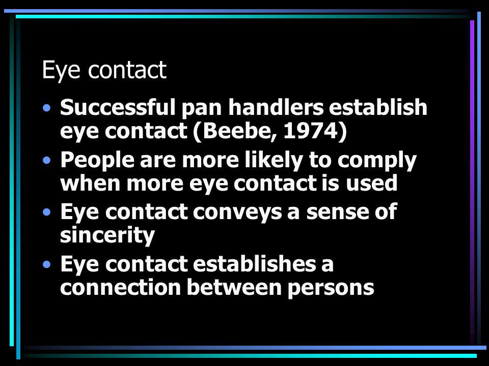 Eye contact Successful pan handlers establish eye contact (Beebe, 1974) People are more likely to comply when more eye contact is used Eye contact con