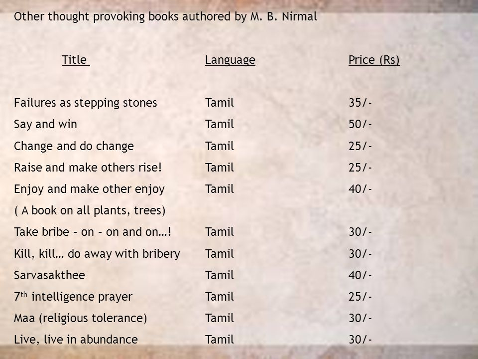 Other thought provoking books authored by M. B. Nirmal Title LanguagePrice (Rs) Failures as stepping stonesTamil35/- Say and winTamil50/- Change and d