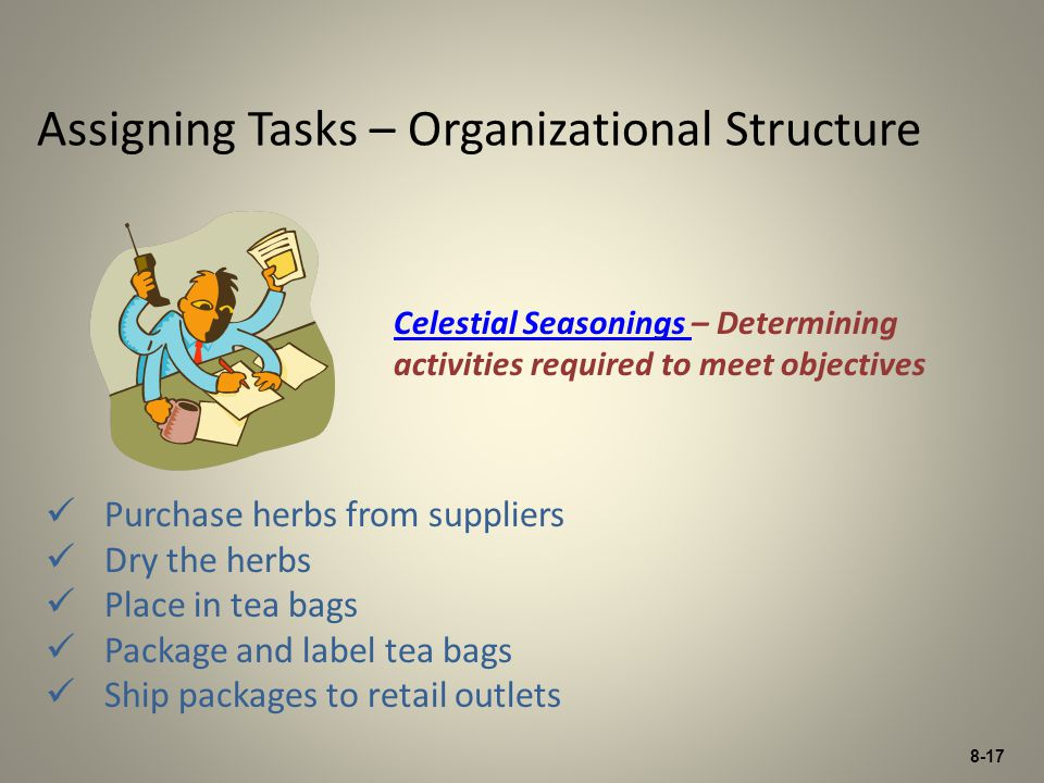 8-17 Purchase herbs from suppliers Dry the herbs Place in tea bags Package and label tea bags Ship packages to retail outlets Celestial Seasonings Cel