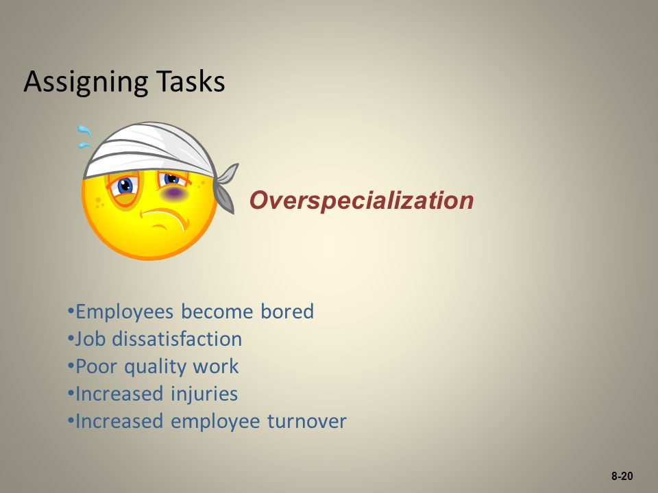 8-20 Assigning Tasks Employees become bored Job dissatisfaction Poor quality work Increased injuries Increased employee turnover Overspecialization