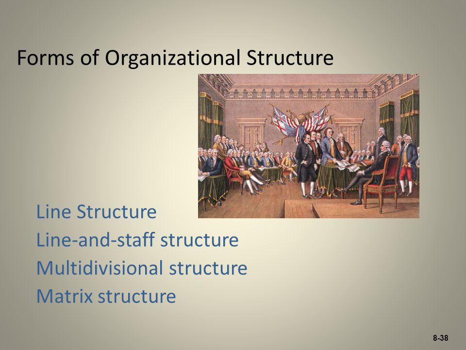 8-38 Forms of Organizational Structure Line Structure Line-and-staff structure Multidivisional structure Matrix structure