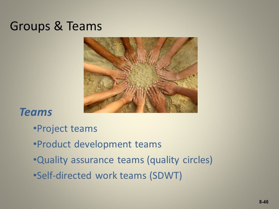 8-46 Groups & Teams Teams Project teams Product development teams Quality assurance teams (quality circles) Self-directed work teams (SDWT)