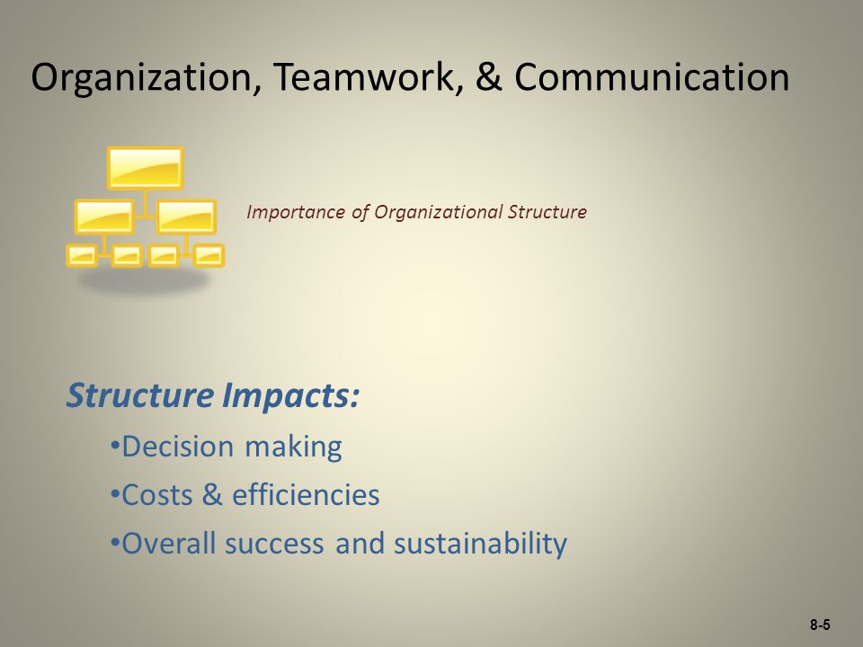 8-5 Organization, Teamwork, & Communication Structure Impacts: Decision making Costs & efficiencies Overall success and sustainability Importance of O