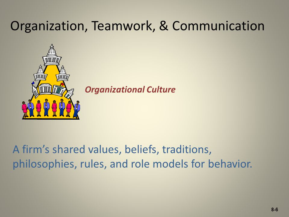 8-6 A firms shared values, beliefs, traditions, philosophies, rules, and role models for behavior. Organizational Culture Organization, Teamwork, & Co