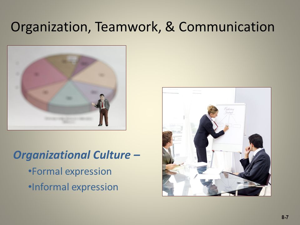 8-7 Organizational Culture – Formal expression Informal expression Organization, Teamwork, & Communication