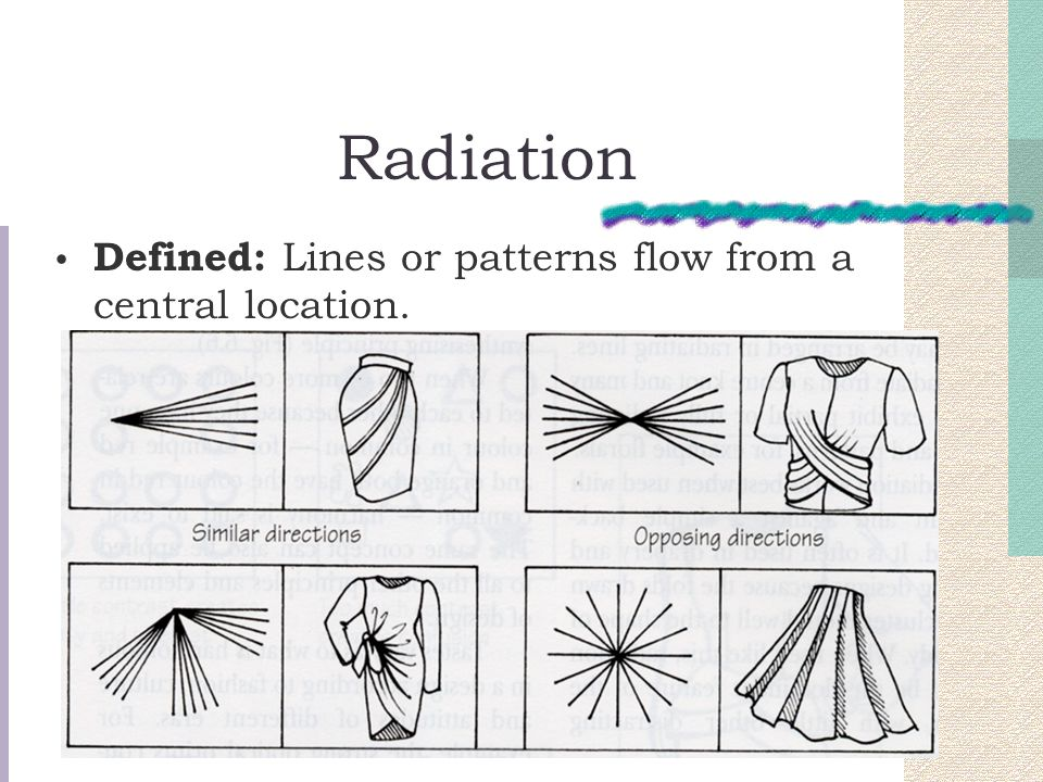 Radiation Defined: Lines or patterns flow from a central location.