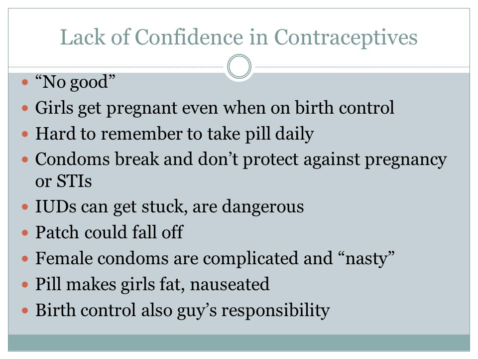 Lack of Confidence in Contraceptives No good Girls get pregnant even when on birth control Hard to remember to take pill daily Condoms break and dont protect against pregnancy or STIs IUDs can get stuck, are dangerous Patch could fall off Female condoms are complicated and nasty Pill makes girls fat, nauseated Birth control also guys responsibility