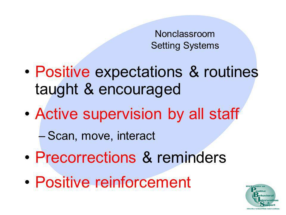 Positive expectations & routines taught & encouraged Active supervision by all staff –Scan, move, interact Precorrections & reminders Positive reinfor